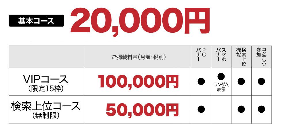 基本コース0円 無料で求人掲載ができる!!