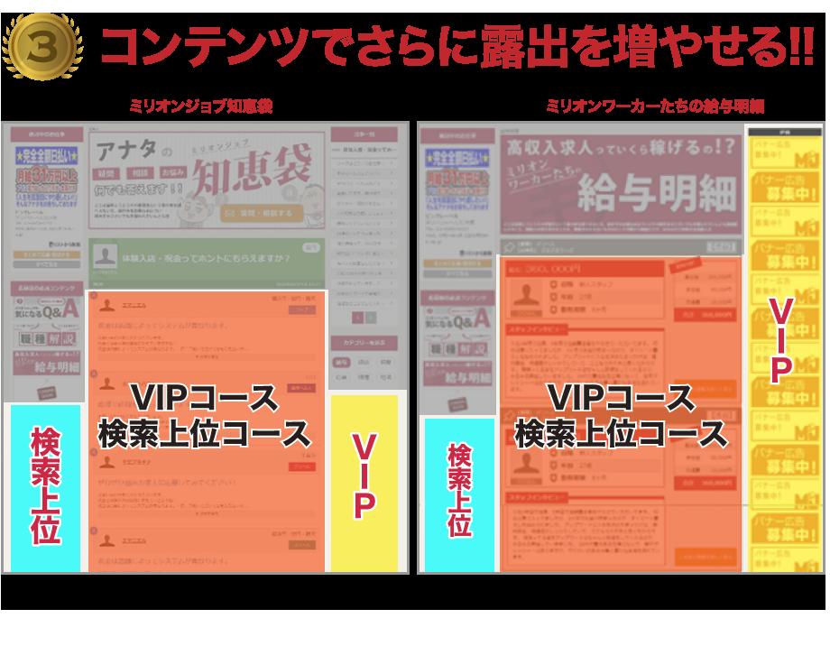 (3)コンテンツでさらに露出を増やせる!!