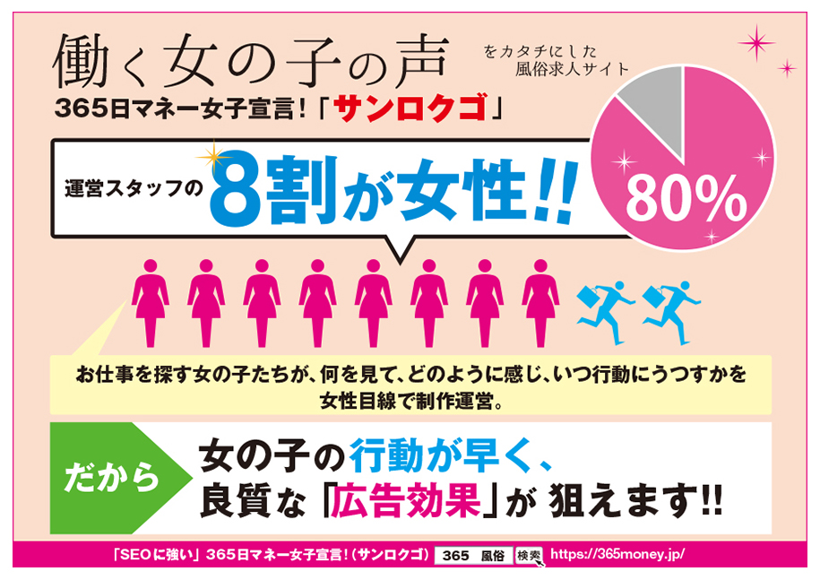 運営スタッフの8割が女性